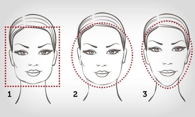 El tipo de rostro femenino depende de las proporciones y las formas que lo conforman