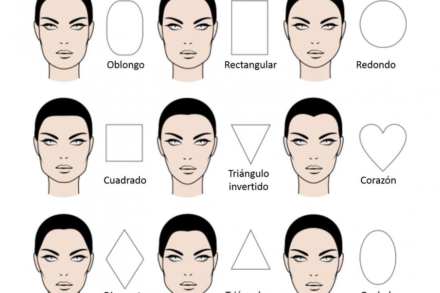 Formas y tipos de rostro de la mujer