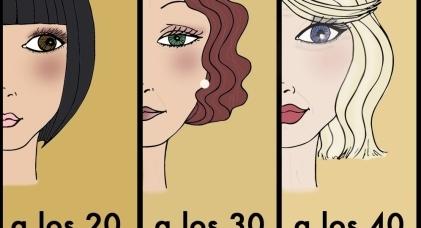 La importancia del maquillaje para las mujeres según su edad