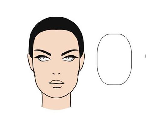 Tipos de rostro femenino - Alargado