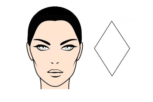 Tipos de rostro femenino - Diamante