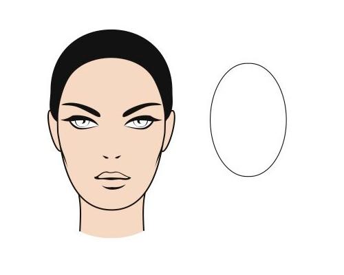 Tipos de rostro femenino - Ovalado