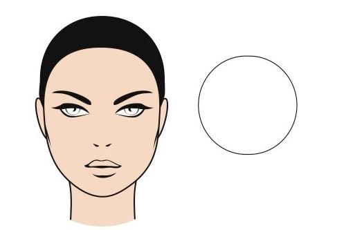 Tipos de rostro femenino - Redondo