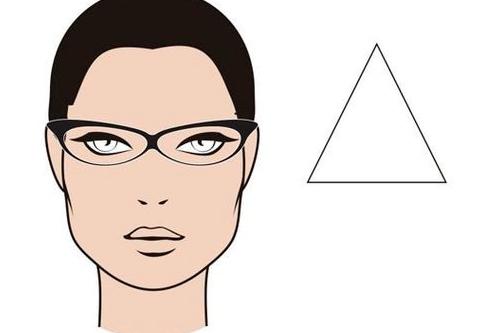 Tipos de rostro femenino - Triangular