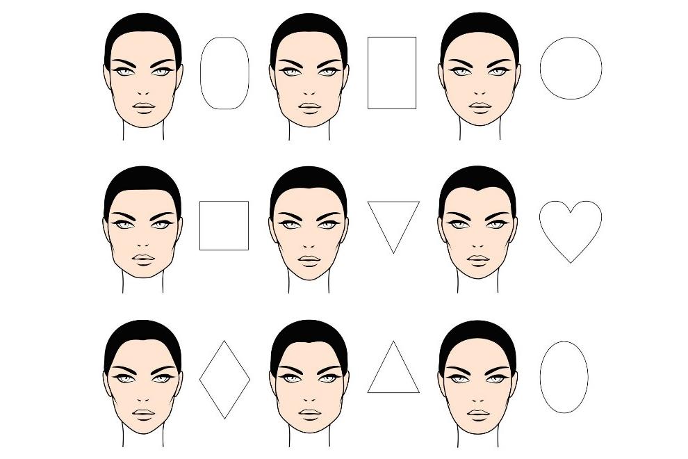 Visagismo - Tipos de rostro
